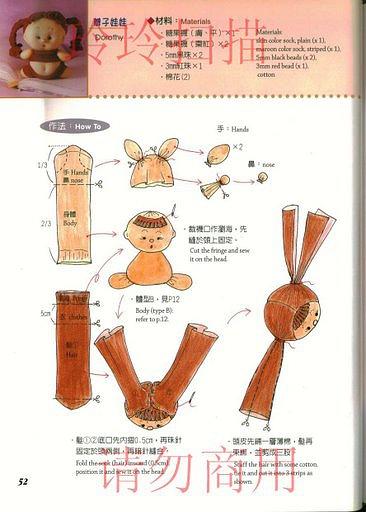 Куклы своими руками инструкция для начинающих