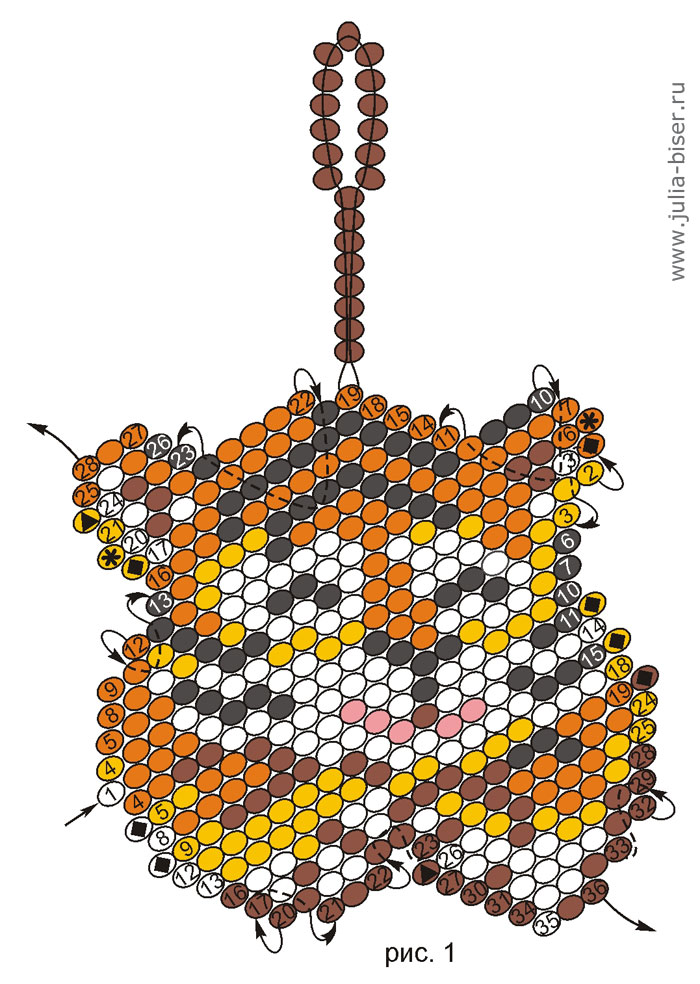 Схемы плетения бисером,
