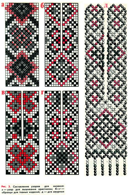 Плетения из бисера национальные узоры Бисероплетение.